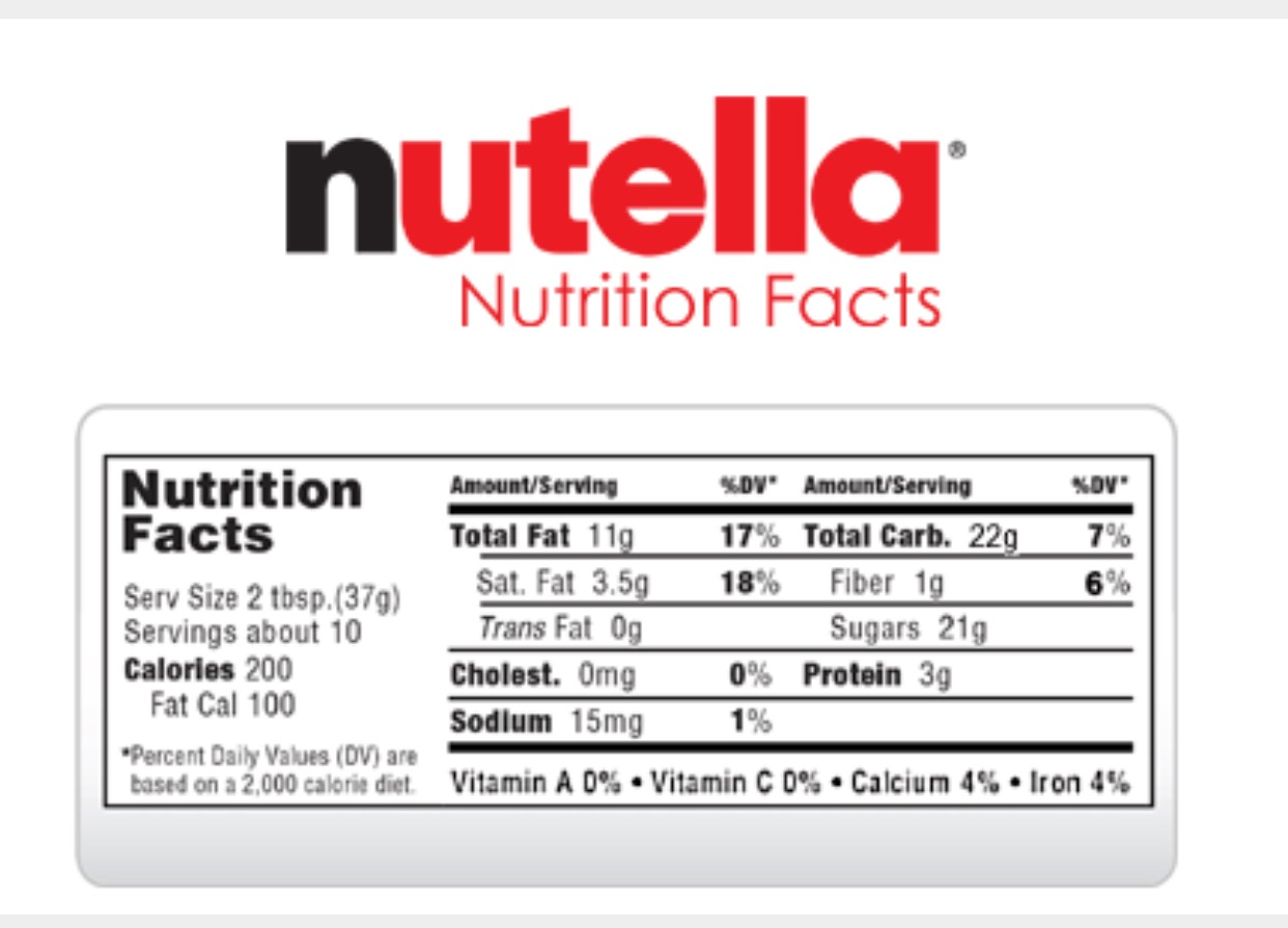 34 Nutella Label Nutrition Facts Labels Database 2020